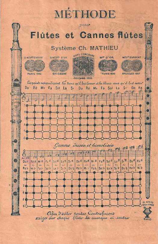 Canne flûte - Ch. Mathieu - Méthode 2
